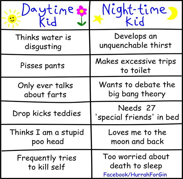 Day_time_vs_Night_time_kid